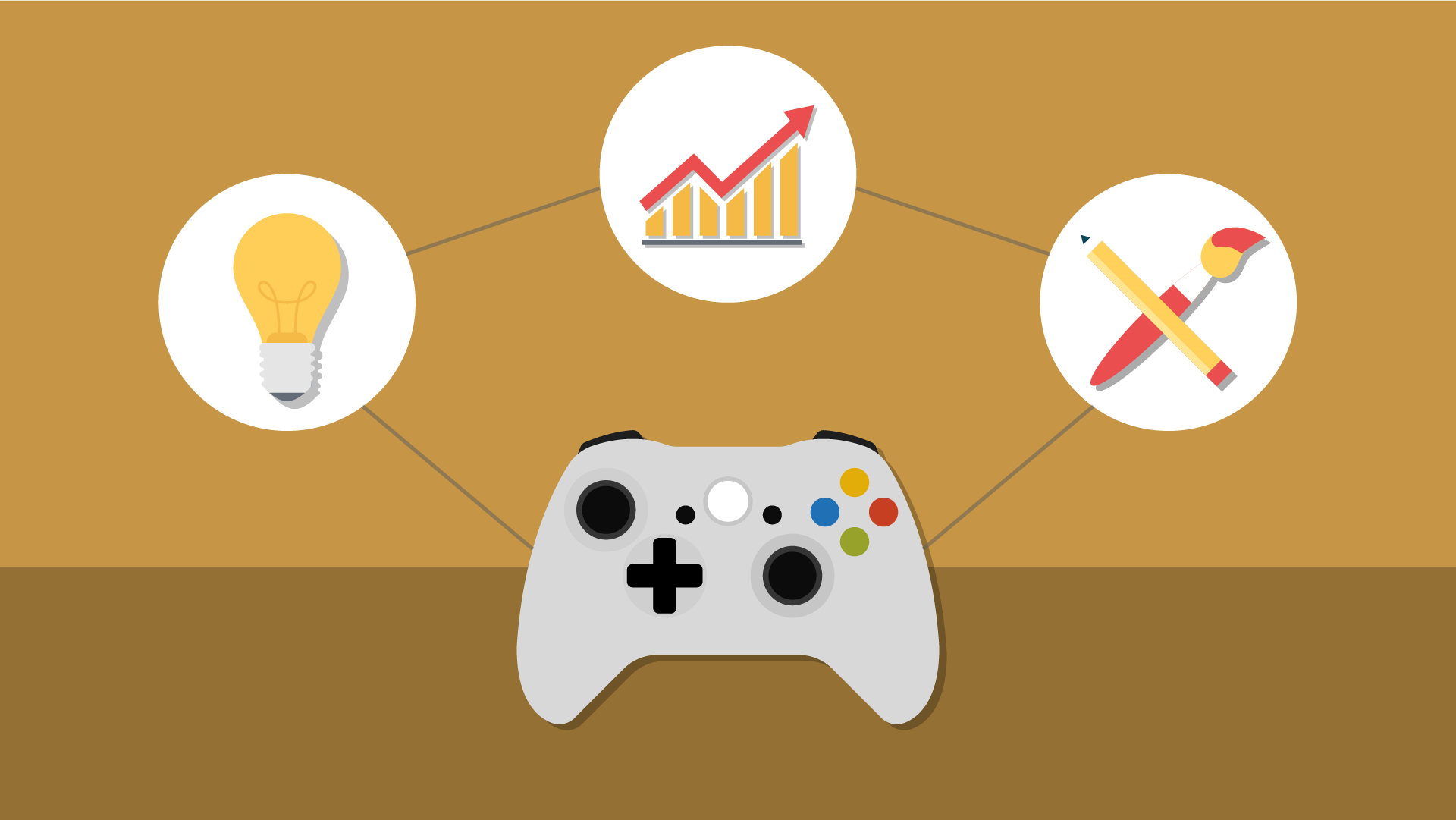 Gamification Core Loop: What Makes Games Fun?